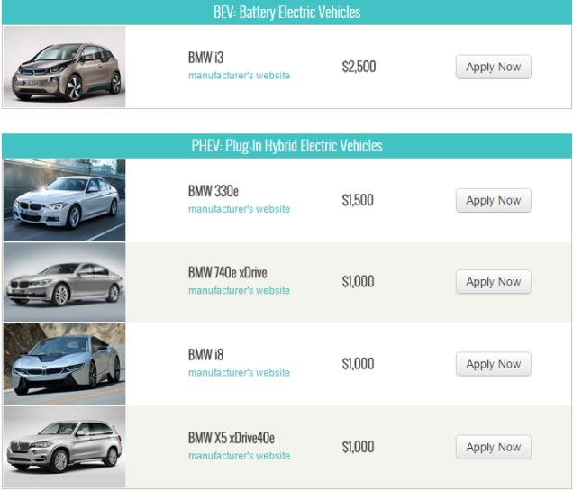 Eligible Vehicles List MOR EV