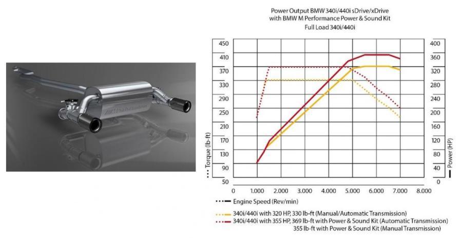340-440-MPPK-power-exhaust-kit