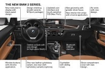 BMW-Diff-3