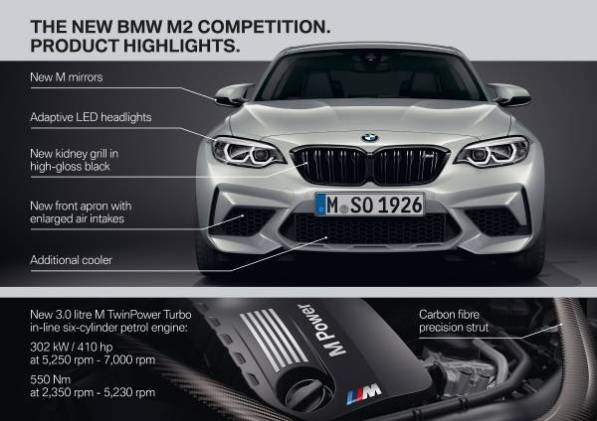 P90297837-the-new-bmw-m2-competition-04-2018-600px