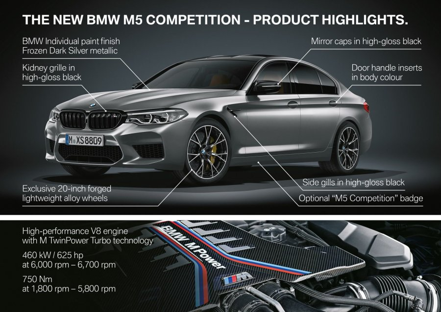 2019-BMW-M5-Competition-33